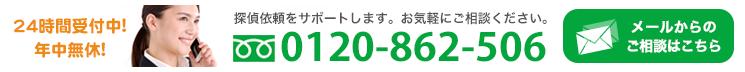 九州グループ